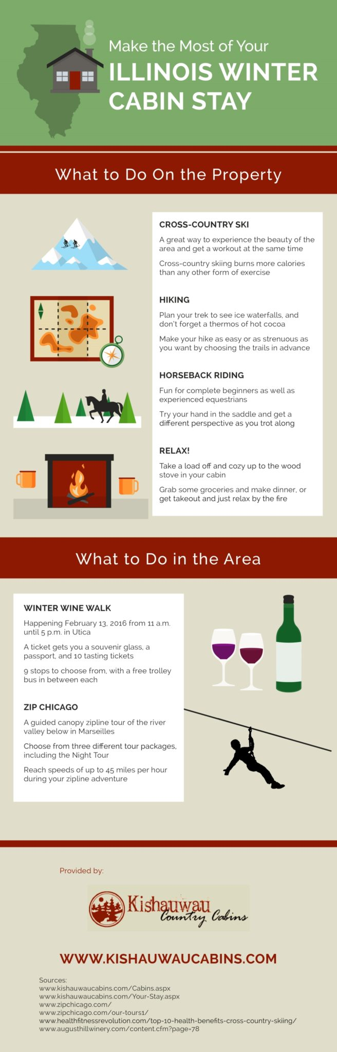 Winter Cabin Stay Infographic